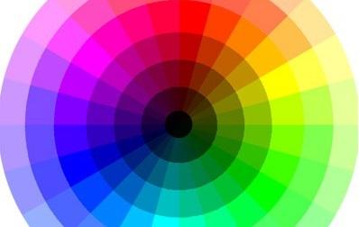 analiza kolorystyczna krok po kroku poradnik